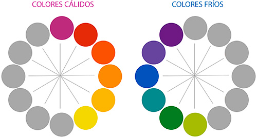 colorescalifrios3